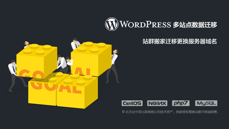 wordpress-multisite-partition-ss